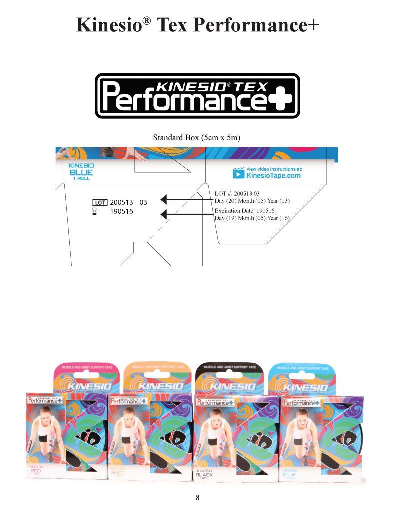 Kinesio-Tape-Expiration-Dates-PERFORMANCE-Standard